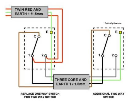 double switch wiring diagram light double light switch wiring How To Wire A 2 Way Light Switch wiring diagram for double light switch uk on wiring images free double switch wiring diagram light how to wire a 2 way light switch